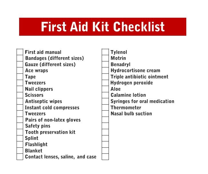 essential items for a home first aid kit