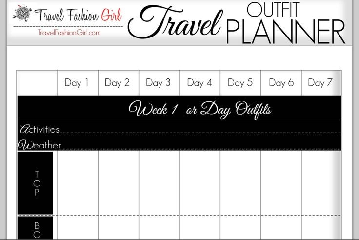 Travel fashion planner via Travel Fashion Girl