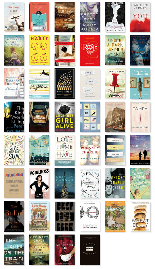 2015 Books Read