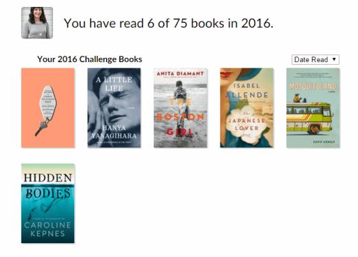 GoodReads 2016 Books