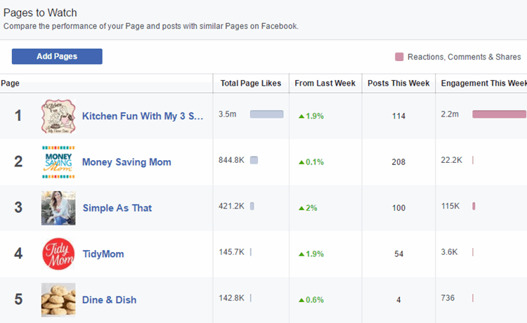 5 Easy Ways to Grow Your Facebook Page from MomAdvice.com
