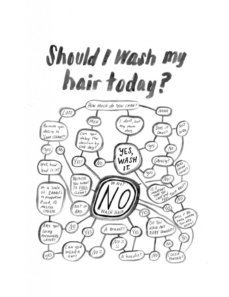 Should I Wash My Hair Today Print