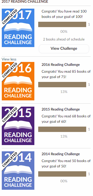 GoodReads Goals