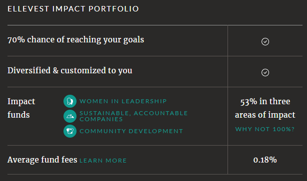 What I Earned From One Month Investing With Ellevest from MomAdvice.com